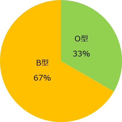 graph-9